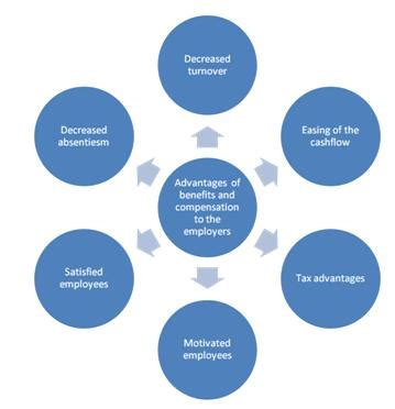 Role of information technology in environment and human health essay